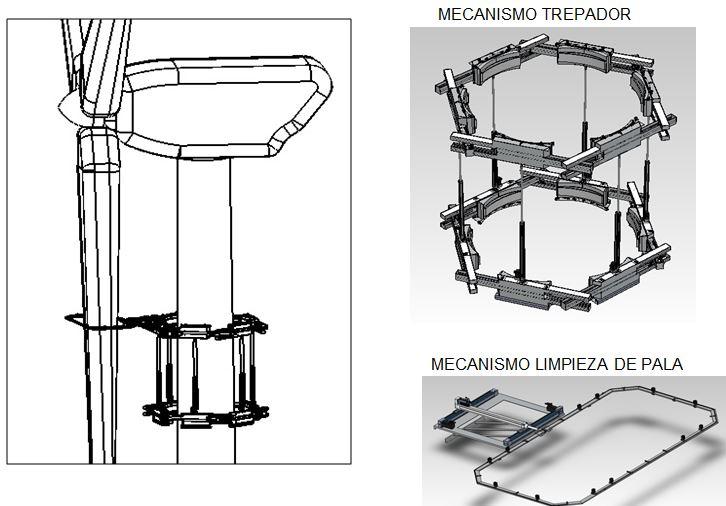 Mecanismo trepador para limpieza y mantenimiento integral de aerogeneradores