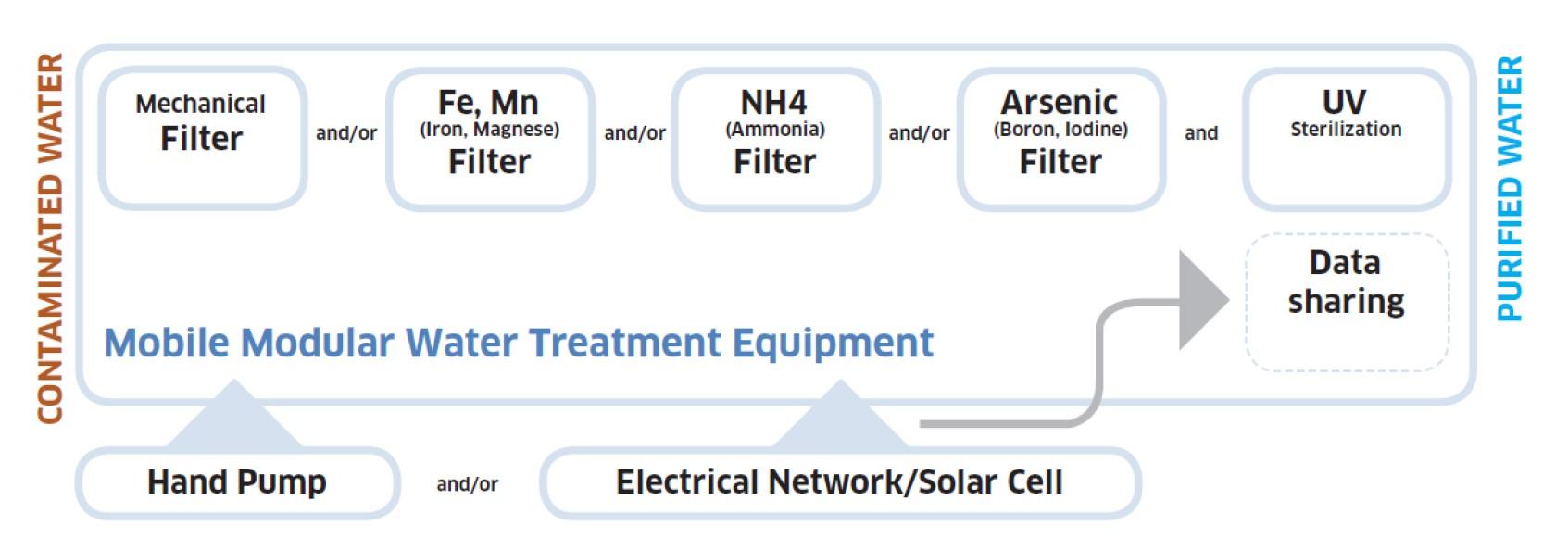 Laser Consult Ltd.