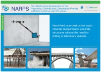 NARPS: Non-Destructive Assessment of the Resistivity, Chloride and Carbonation Profiles in Reinforced Concrete Structures